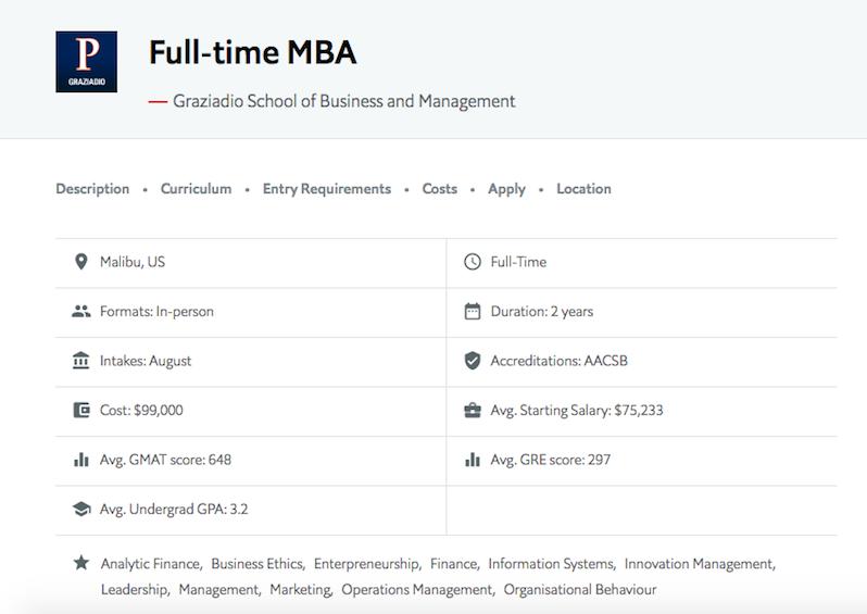 MBA Finder 8
